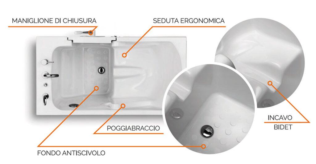 Caratteristiche della vasca con sportello easylife