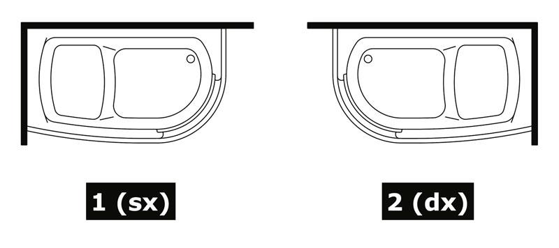 installazione porta destra o sinistra